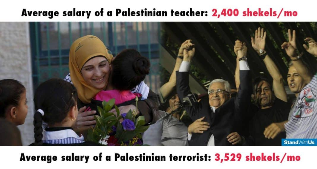 Why did Palestinian terrorism begin and why has it continued?
