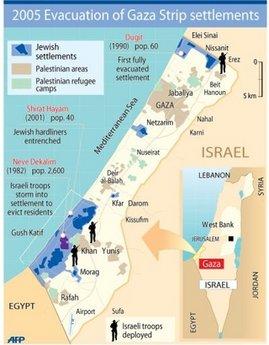Gaza disengagement