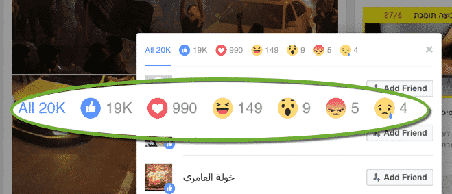 Facebook likes, just one post - Sheehab News Agency