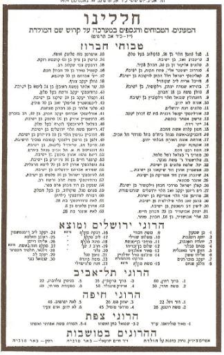 list of victims hebron massacre