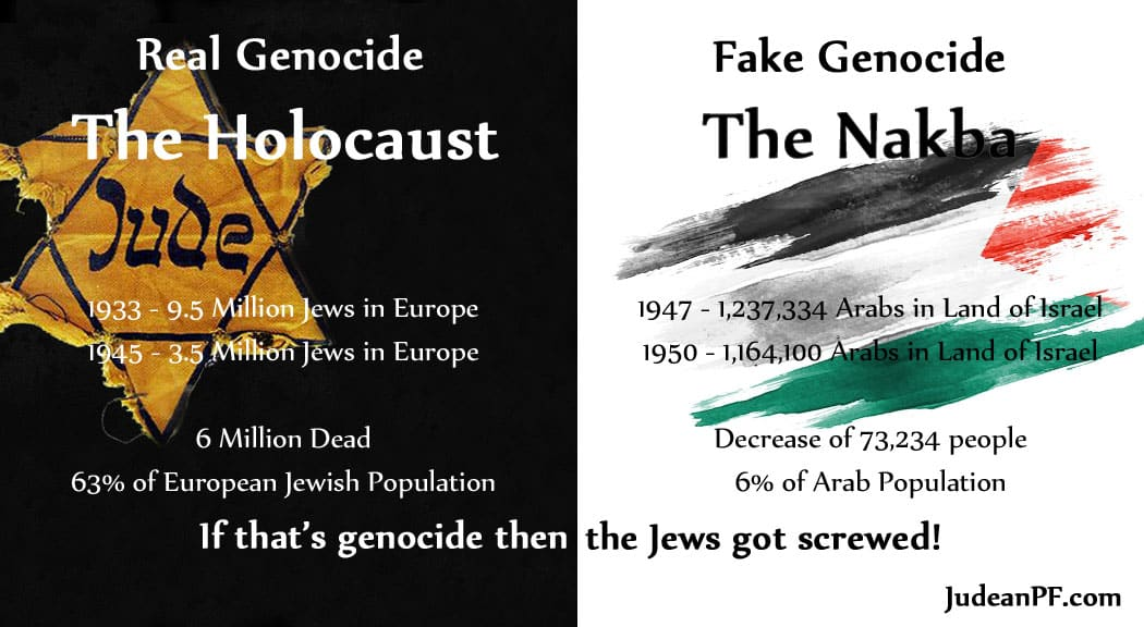 the dictionary of genocide online